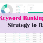 keyword ranking tool