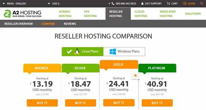 check UK reseller hosting reviews
