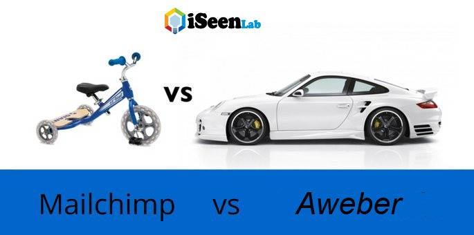 Aweber Vs Mailchimp best email marketing service