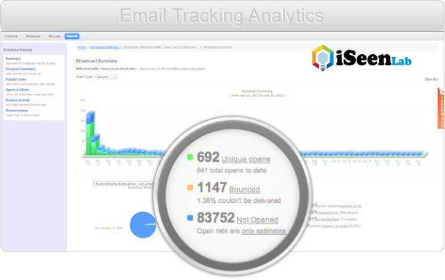 Aweber Vs Mailchimp review tracking